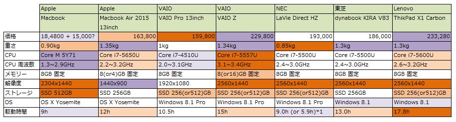 0311-PC-Compare-High.PNG